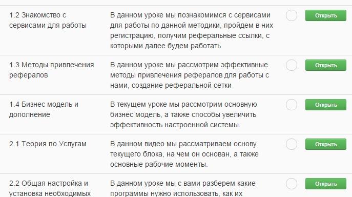 Дмитрий Штейн - Список уроков