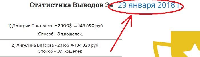 на globrobotvex31 ru размещена поддельная статистика