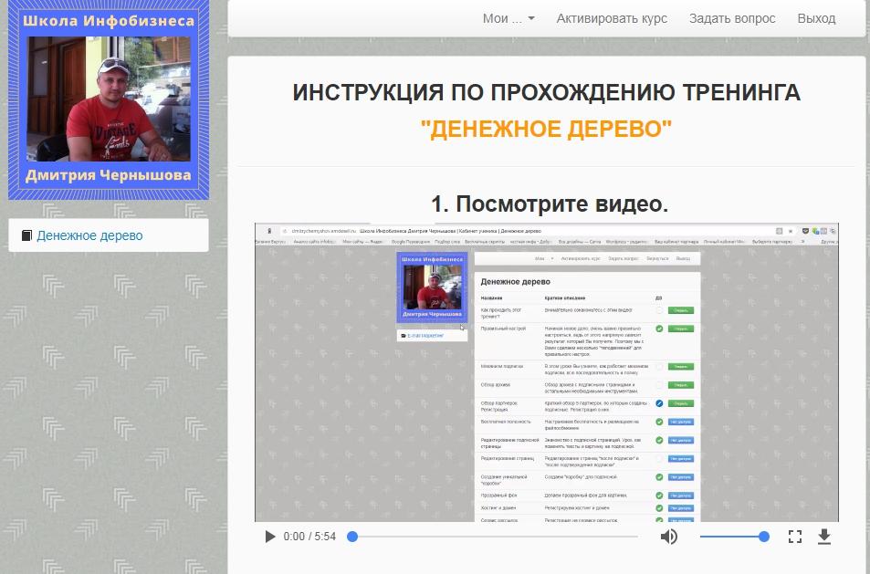Дмитрий Чернышов Денежное Дерев