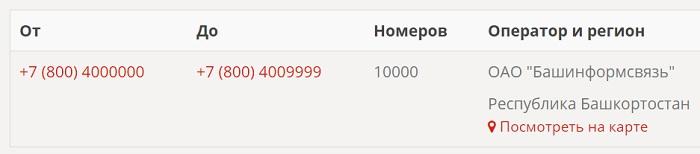 г москва ленинский пр д 40 к 2 и телефон 88004000100 не относятся к государственным