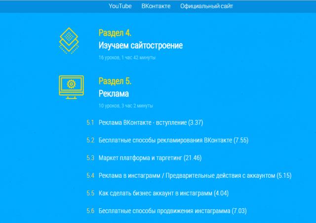 """Содержание курса """"Гермес"""" по интернет-заработку"""