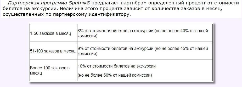 Денежная Экскурсия Виктор Андреевич отзывы