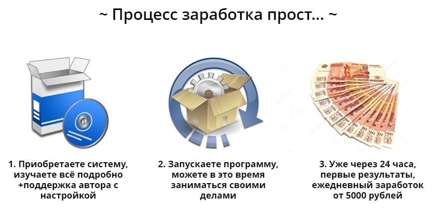 Умные деньги v1.0 Андрей Грачёв