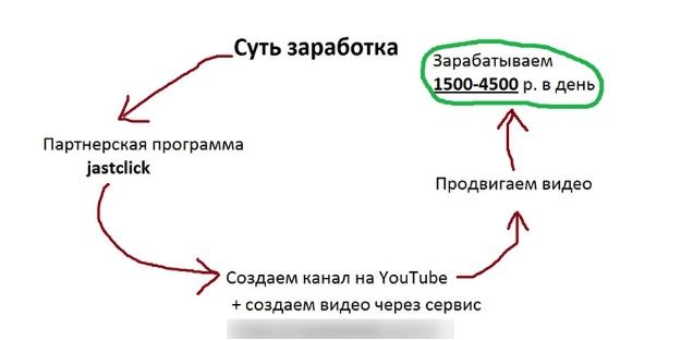 Денежный дрон Алгоритм денежного потока