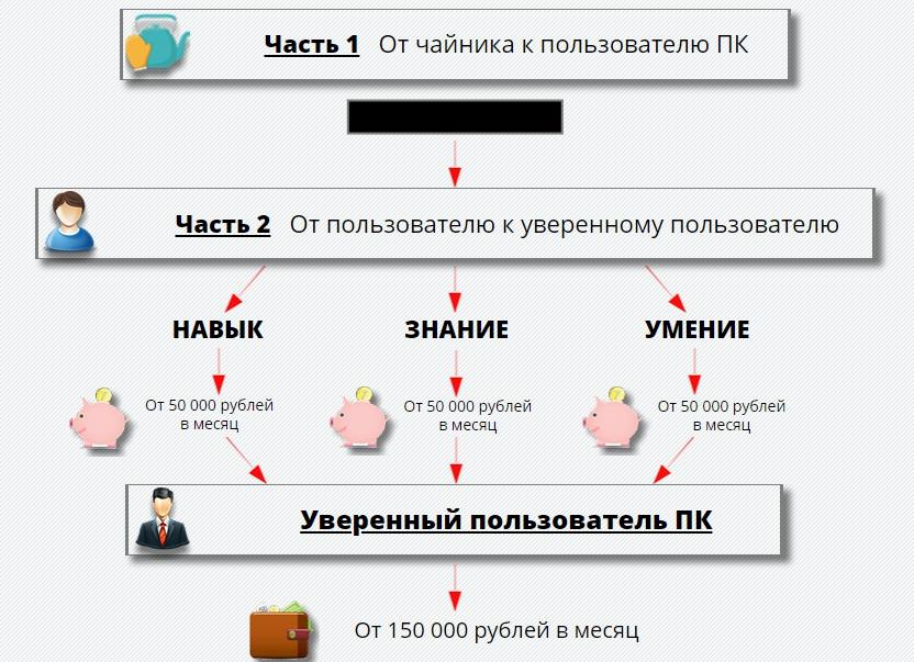 Точка Невозврата Ленар Янгиров отзывы