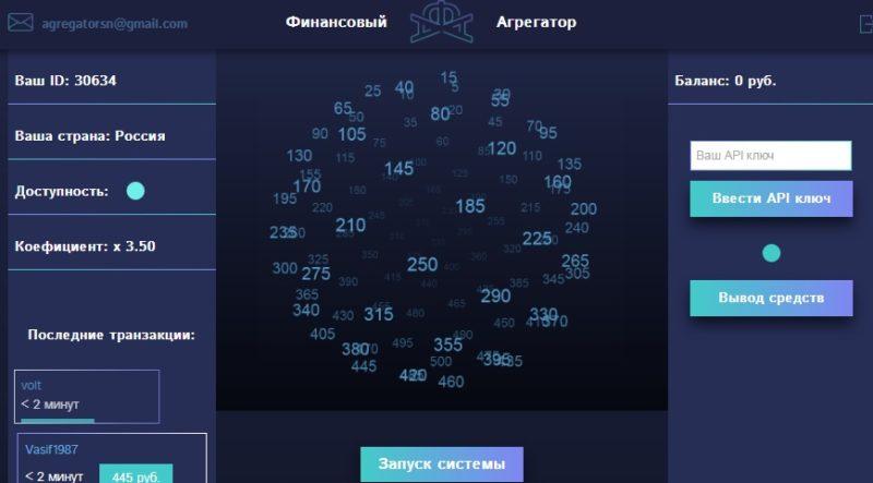 agregatorb ru - Главная страница