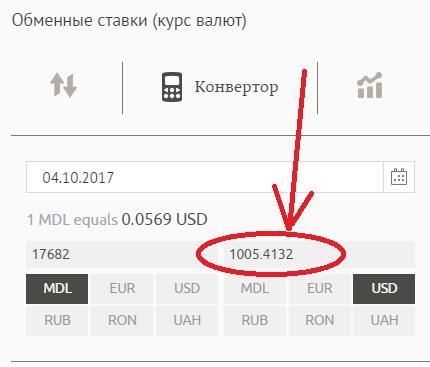 http deposit global - Проверяем курс обмена лей в доллары