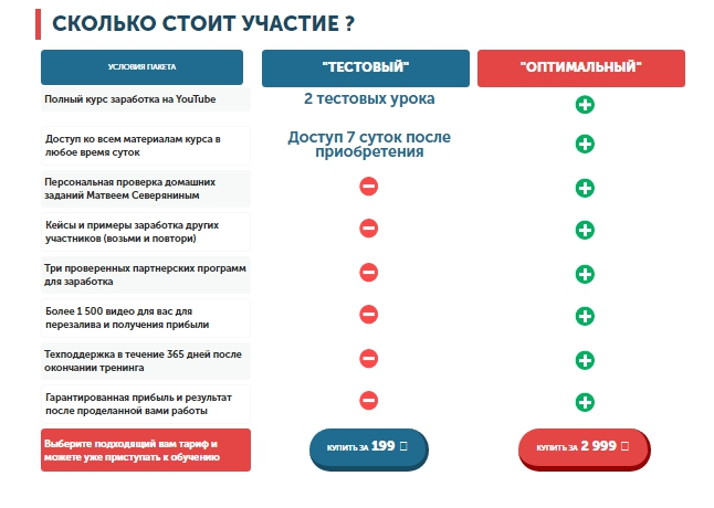 От 20 000 рублей на чужих видео в YOUTUBE обзор