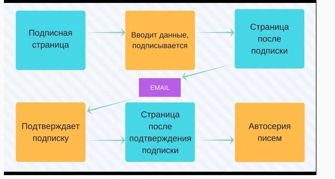 Денежное Дерево Дмитрий Чернышов отзывы