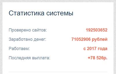 http monitoring site ru - блок с выплатами сильно настораживает