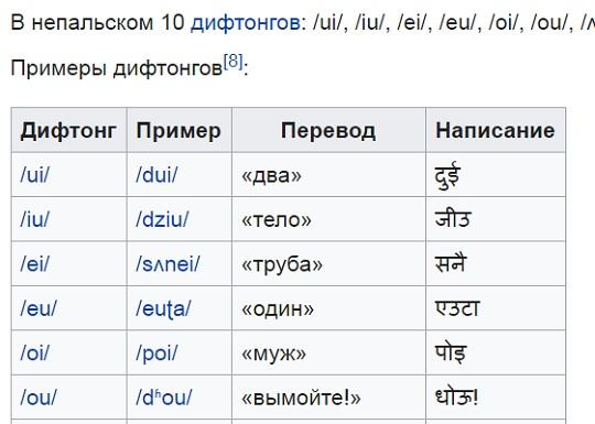 алгоритм заработка на волшебных кошелька - это html-код и символы санскрита