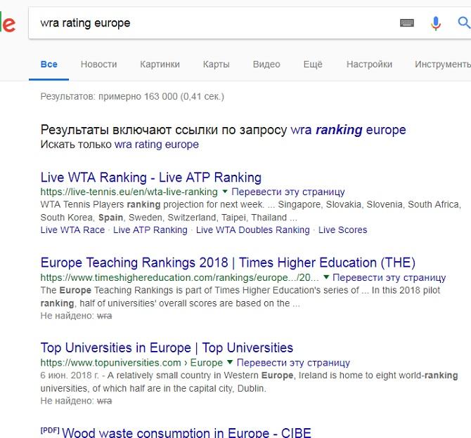 wra rating bonus - поисковик вообще не знает о существовании такой организации