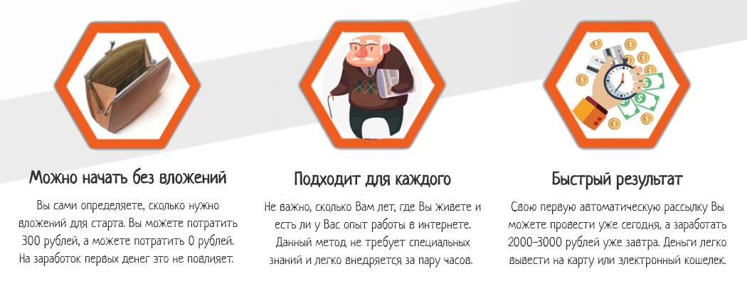Денежные рассылки ВК Антона Рудакова обзор