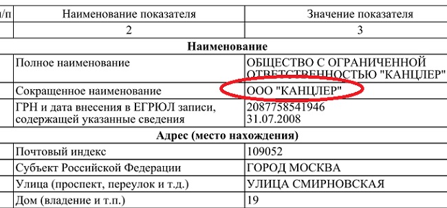 ооо канцлер официальный действительно упоминается в реестре юридических лиц
