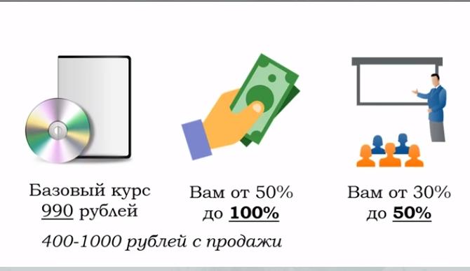 Посейдон Любовь Ржевская отзывы