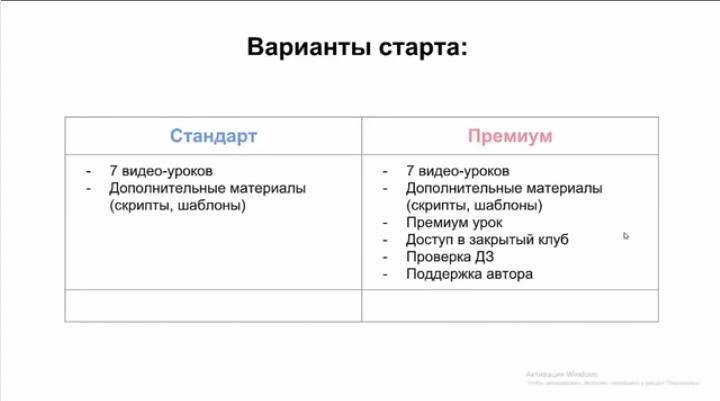Денежный мобильник Ольга Аринина отзывы