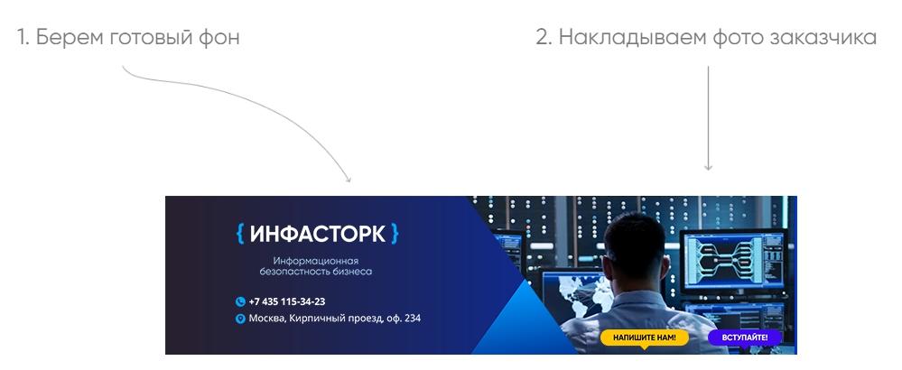 Курс «МЕТОД» (Честный метод заработка от 55 000 рублей в месяц на создании картинок для соц.сетей)
