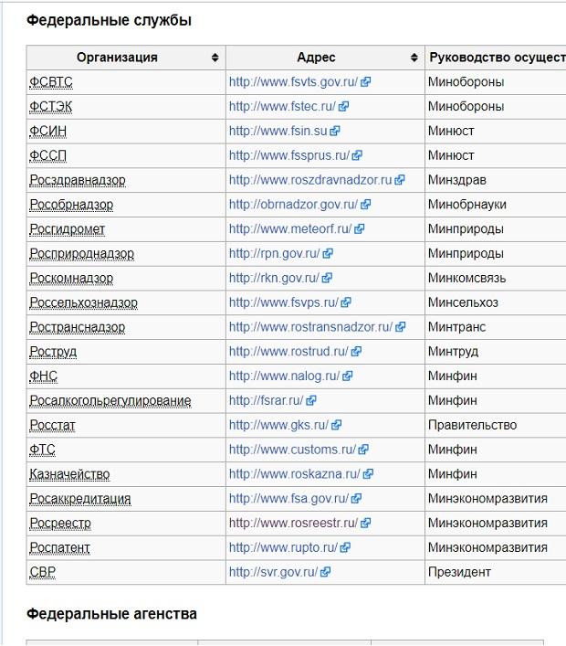 официальный сайт окф - проверяем gostmi club в списках официальных российских служб