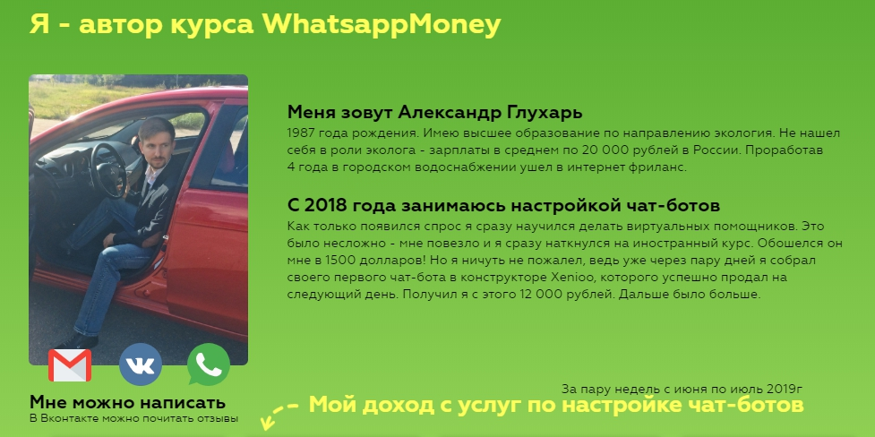 WhatsApp Money Александр Глухарь