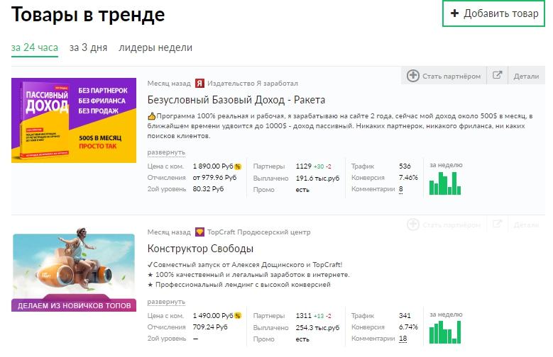 как заработать на glopart.ru