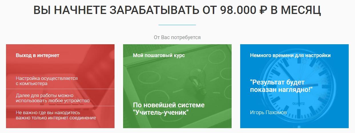 Игорь Пахомов Вершина отзывы