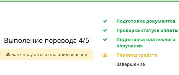 rodox solution уведомляет что банк получателя отклонил перевод