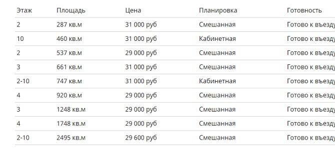 моментальная лотерея спортлото - изучаем существует ли офис 112 в бизнес-центре в москве