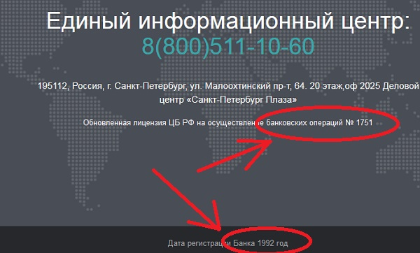 спбсвязьбанк - находим дату создания банка и номер лицензии от центробанка
