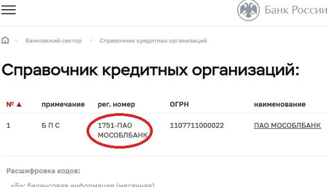 спб связь банк не обнаруживается под указанным номером лицензии на сайте центробанка