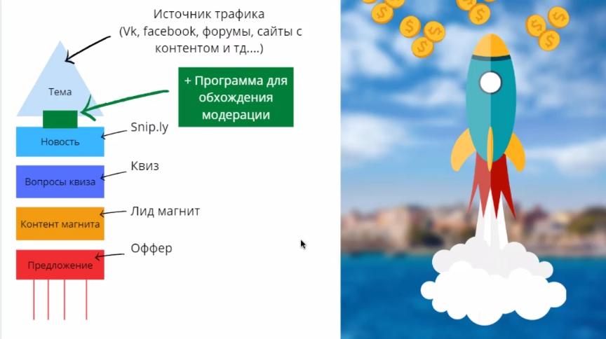 Дмитрий Измайлов Эволюция Индиго отзывы