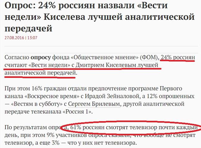 россияне любят смотреть новости и считают передачу с киселёвым одной из лучших на тв