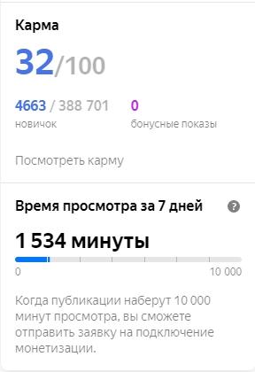 Тестируем заработок на Яндекс Дзен Запуск канала