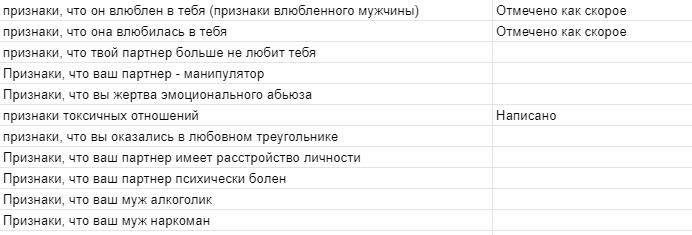 Тестируем заработок на Яндекс Дзен