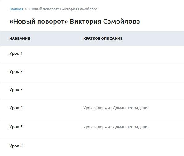 Новый поворот Вика Самойлова отзывы