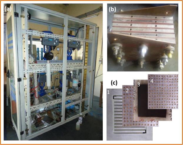протонообменная мембрана PEM - это огромное лабораторное оборудование а не крохотные кружки и генераторы воды